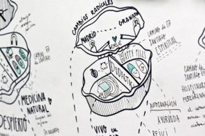 Las micro revoluciones sanadoras de la Dra. Creativa