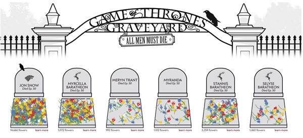 game-of-thrones-graveyard
