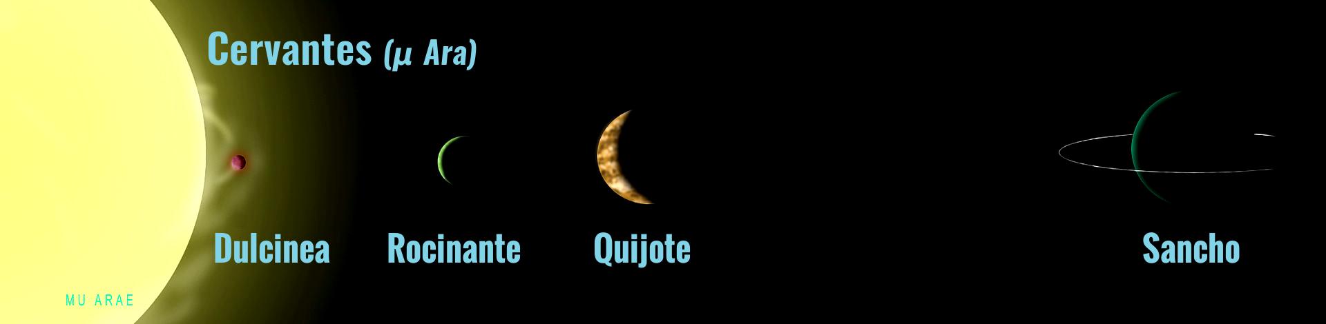 Planeta-quijote-estrella-cervantes