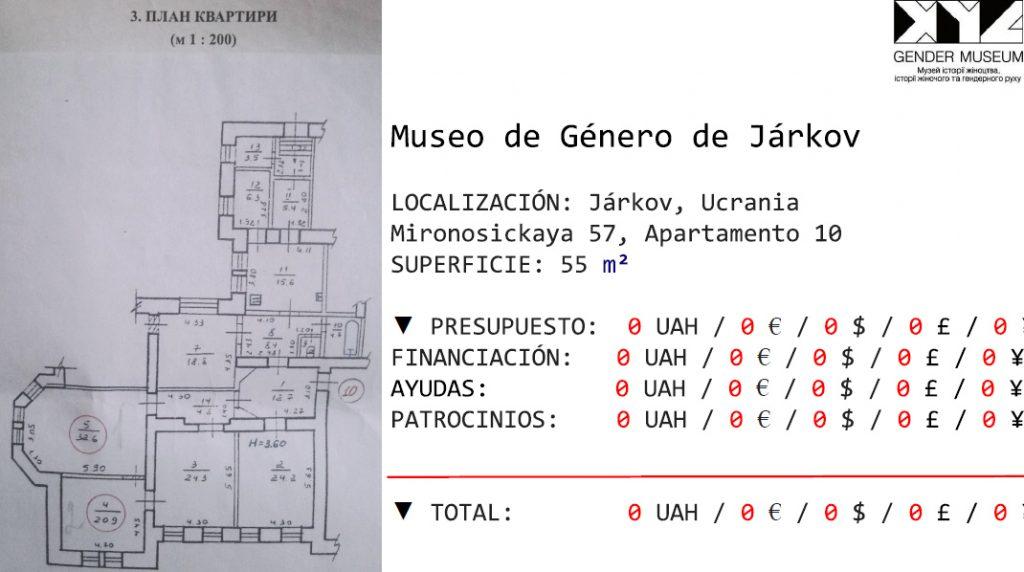 ayudas museo género járkov