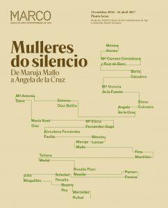 mujeres-silencio-marco-vigo-agenda-nokton-magazine